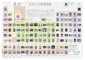 切手の元素周期表 グローバル版 Ver.5